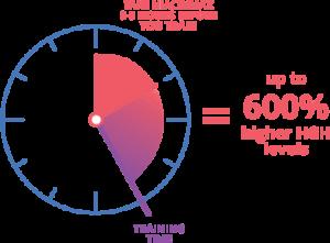 img-600percent-clock1